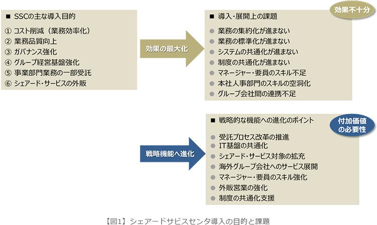 東北/設計・積算・測量・構造解析/第二新卒歓迎の転職・求人